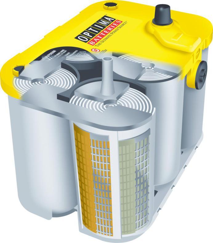 optima batteri 12v 75ah yellow top dc 5 5l 8051 187 lxbxh. Black Bedroom Furniture Sets. Home Design Ideas