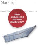 Väggmonterad Markis (Premium) Dometic DA 20DC