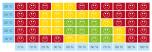 Klimatanläggning för förvaringsutrymmen Dometic FreshWell-3000 9105306670