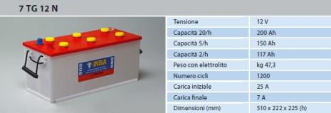 1200cyklers förbrukarbatteri! 12V 200Ah/20h lxbxh= 510x225x225mm  7TGN 45% rabatt just nu!