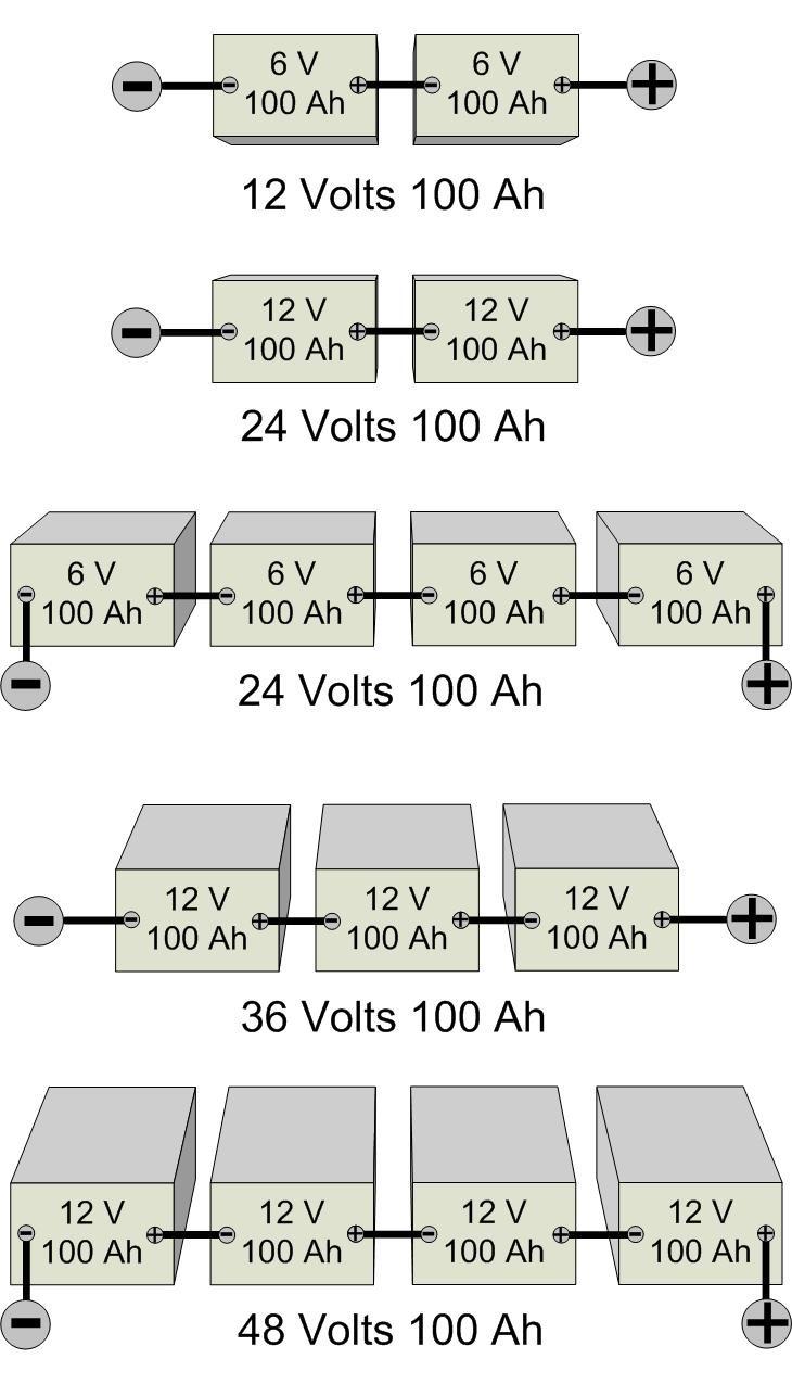 Seriekopplade batterier 24v
